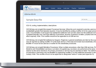 ICD-10-CM Code Set
