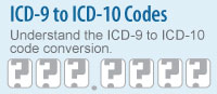 Understand the ICD-9 to ICD-10 code conversion